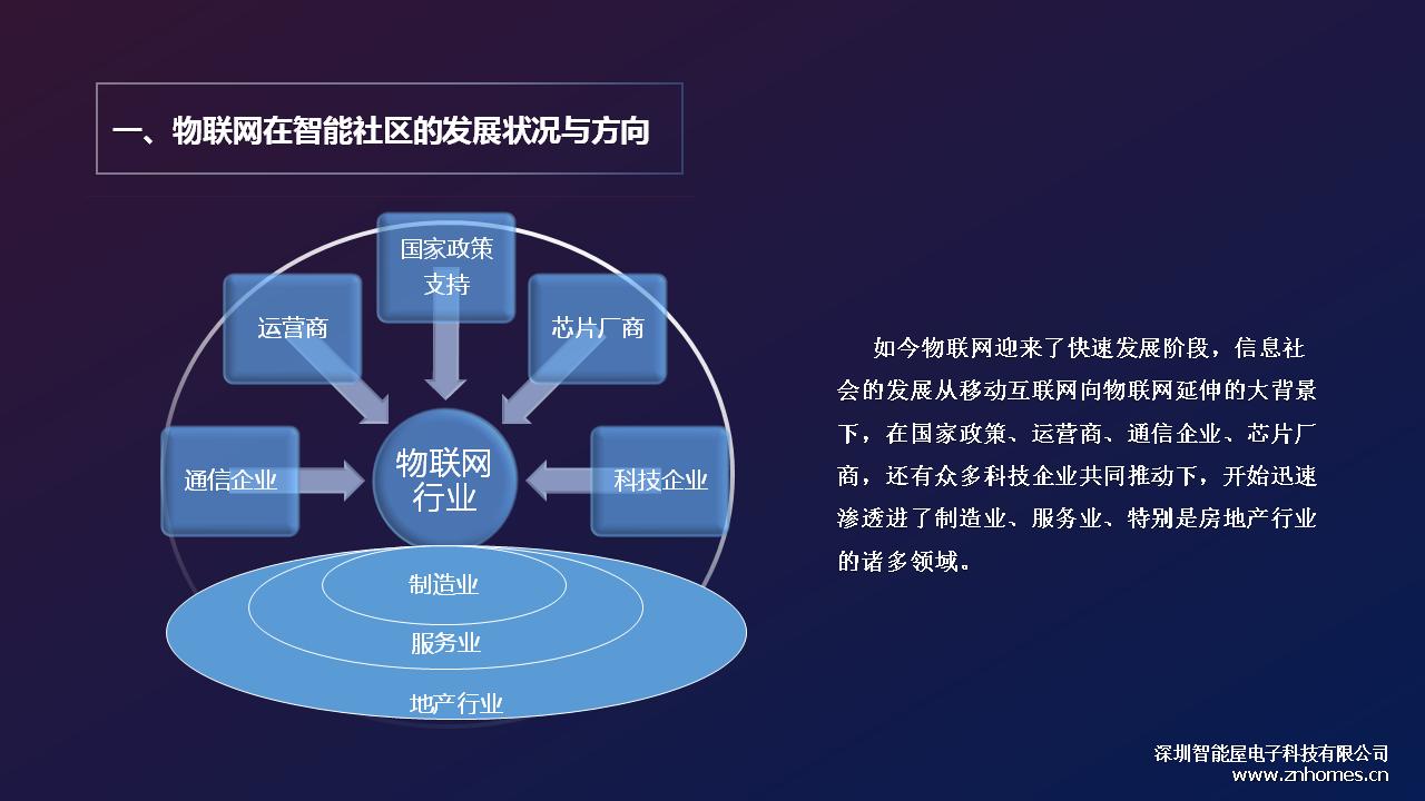 物联网在智能社区的发展状况与方向.png