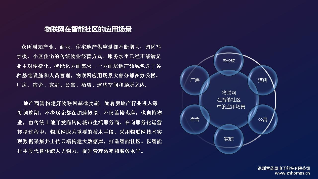 物联网在智能社区的应用场景.png