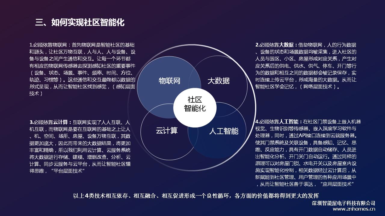 社区智能化基础技术.png