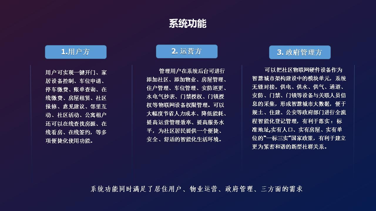 智能社区系统功能.png